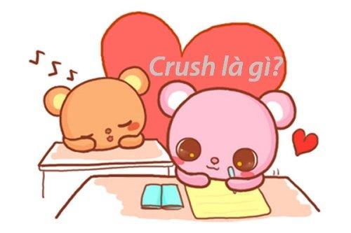 crush là viết tắt của từ gì